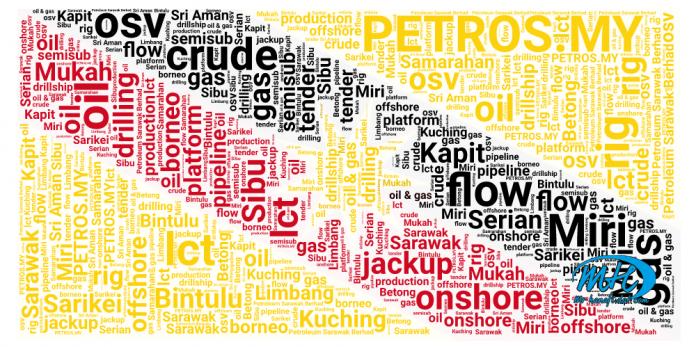 PETROS - Petros Mercu Kejayaan Masa Depan Sarawak
